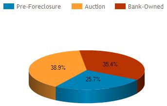 montgomery al foreclosure